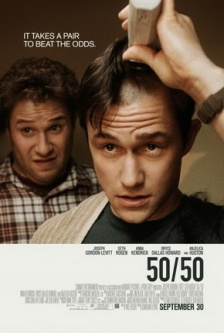 5050 Poster