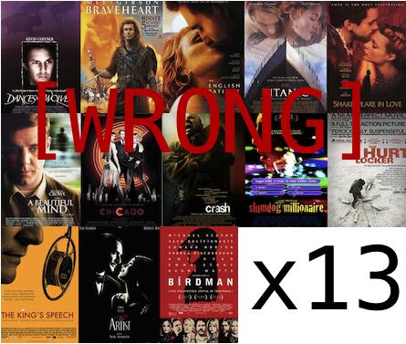 13x-wrong