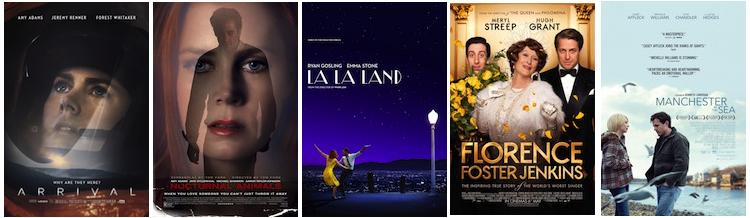 Paramount Pictures; Focus Features; Summit Entertainment; Paramount Pictures; Amazon Studios.