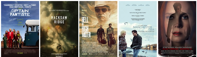 Universal Pictures; Summit Entertainment; CBS Films; Amazon Studios; Focus Features.