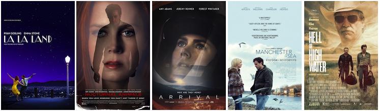 Summit Entertainment; Focus Features; Paramount Pictures; Amazon Studios; CBS Films.